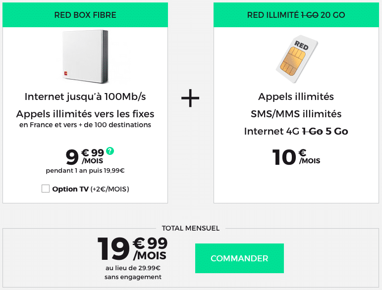 l 39 offre internet fibre adsl de red by sfr le forfait illimit avec 5 go pour 19 99 mois. Black Bedroom Furniture Sets. Home Design Ideas