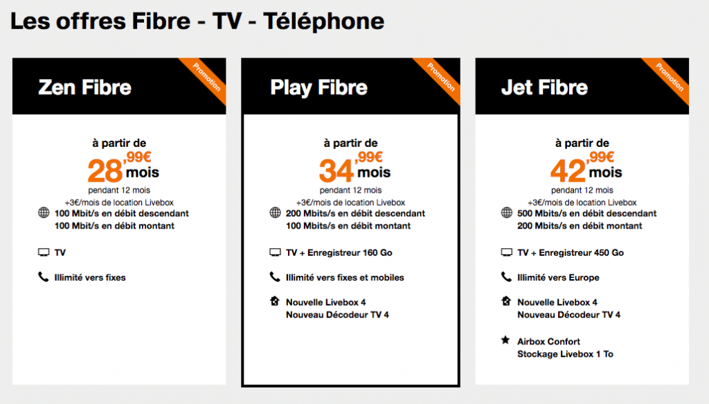 orange les offres adsl et fibre sont actuellement aux m mes prix. Black Bedroom Furniture Sets. Home Design Ideas