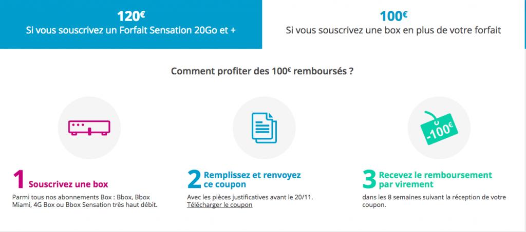 Bouygues Telecom 220 euros rembourses