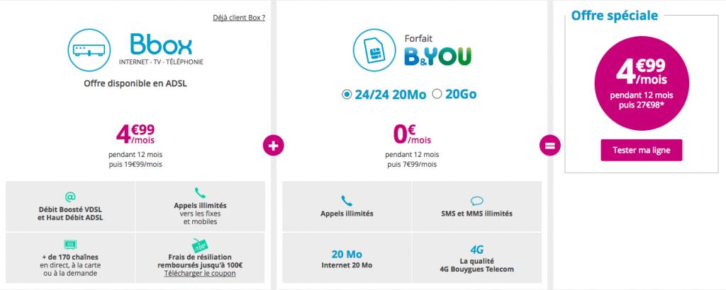 bouygues telecom 2424 forfait