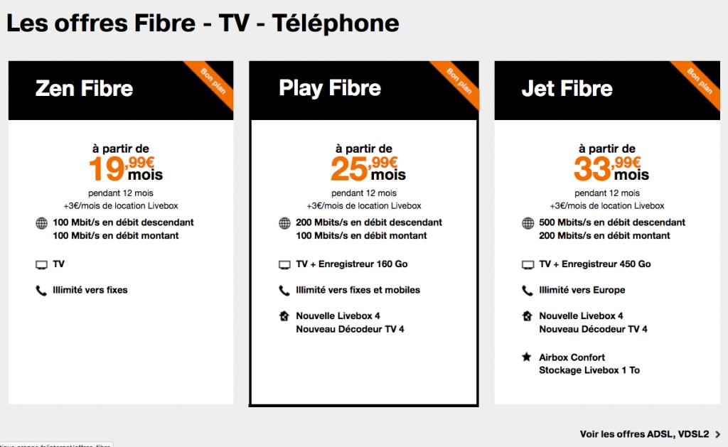 fibre optique quel box internet choisir entre sfr orange bouygues. Black Bedroom Furniture Sets. Home Design Ideas