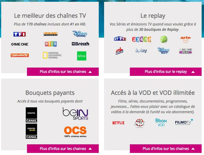 bouygues miami bouquets tv
