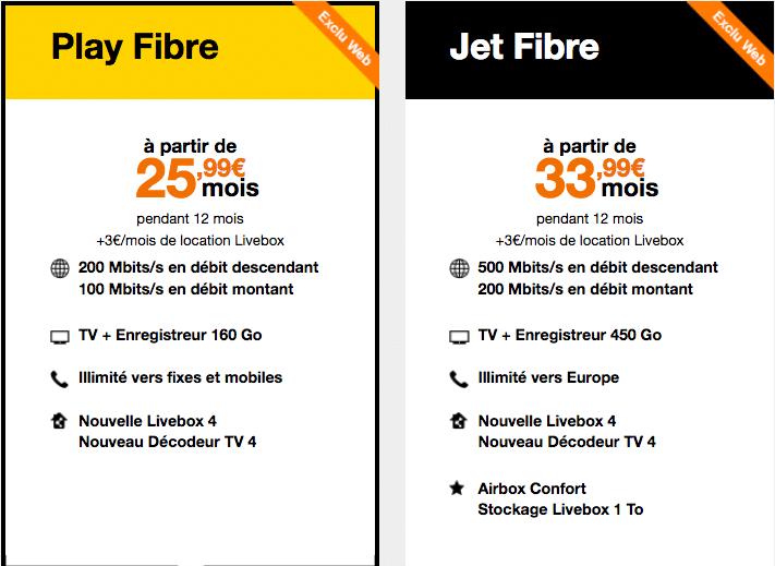 Fibre optique la fin de la promotion 19 99 d 39 orange approche - Avantages de la fibre optique ...