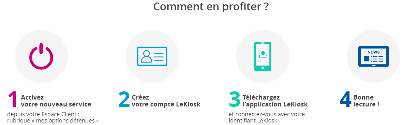 Les démarches pour profiter de l'offre Presse LeKiosk de Bouygues Telecom