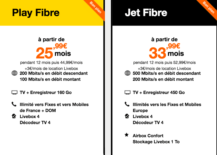 Jet Fibre Play Fibre Orange