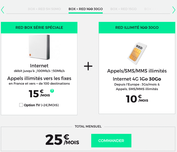 La box internet et le forfait à 10€ de RED by SFR.