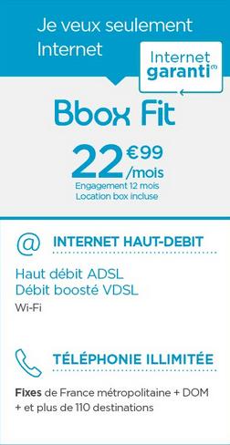 Nouvelle box internet Fit de Bouygues Télécom.
