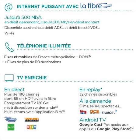 Bouygues Télécom et sa Bbox Must.