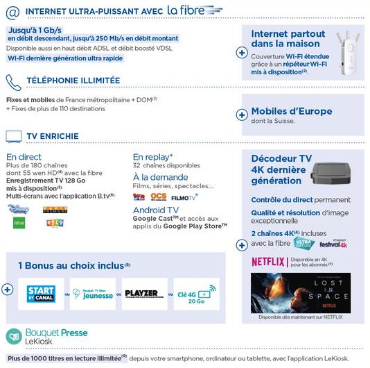 La box internet Ultym de Bouygues Télécom.