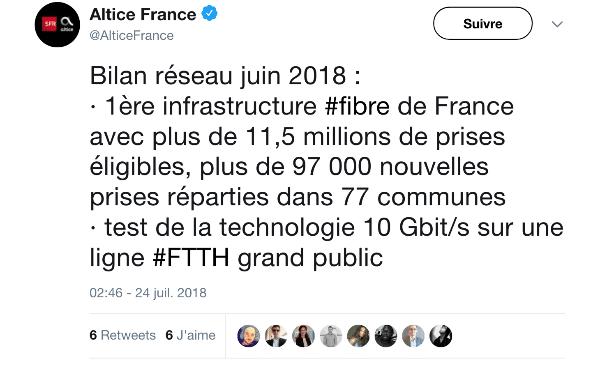 bilan réseau SFR twitt