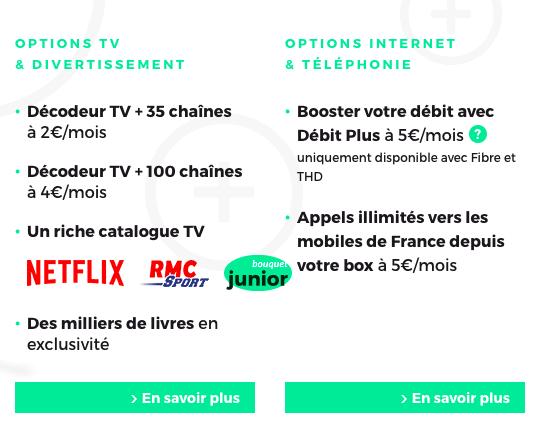 Les options de la box internet de RED by SFR.