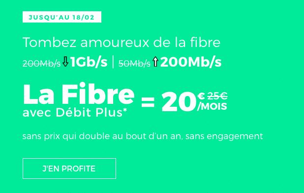 La fibre optique de RED by SFR.