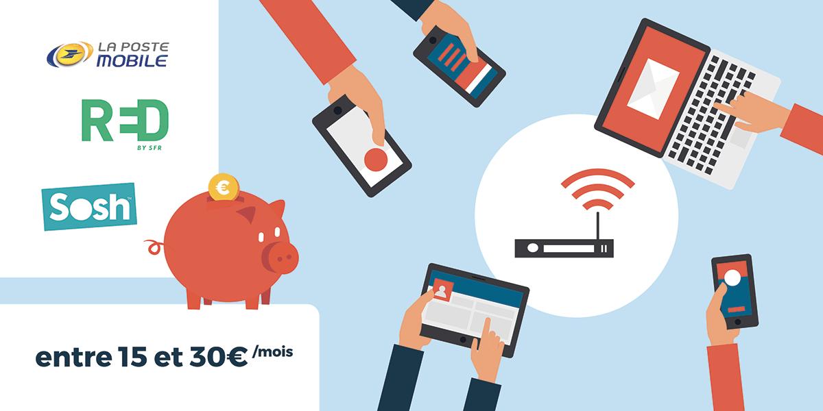 Budget pour un abonnement internet pas cher
