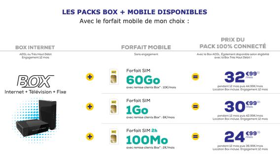 Forfaits mobile de La Poste Mobile.