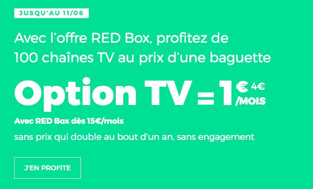 RED by SFR promotion box fibre optique.