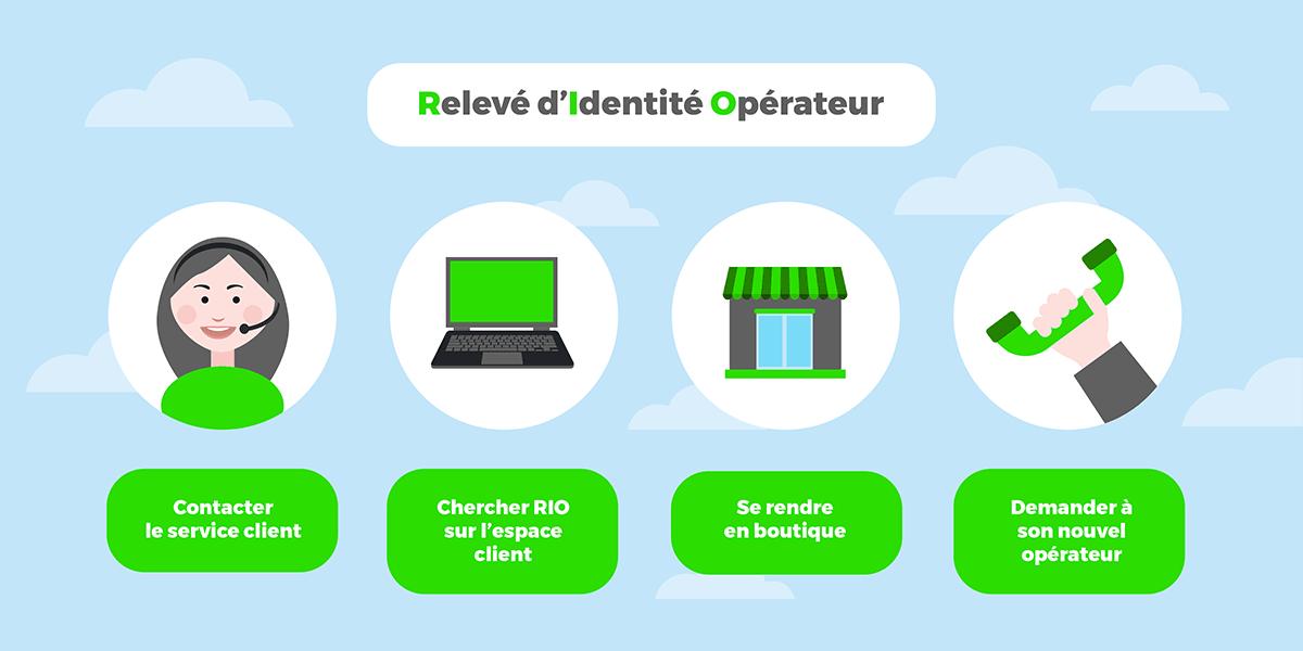 Obtenir son code RIO sans téléphone fixe.