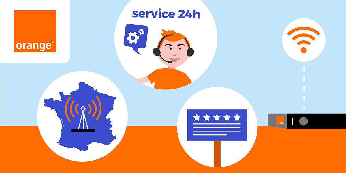 Box internet Orange : les avantages.