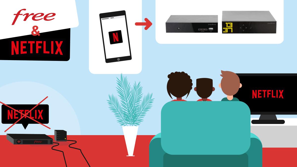 comment regarder free sur deux tv