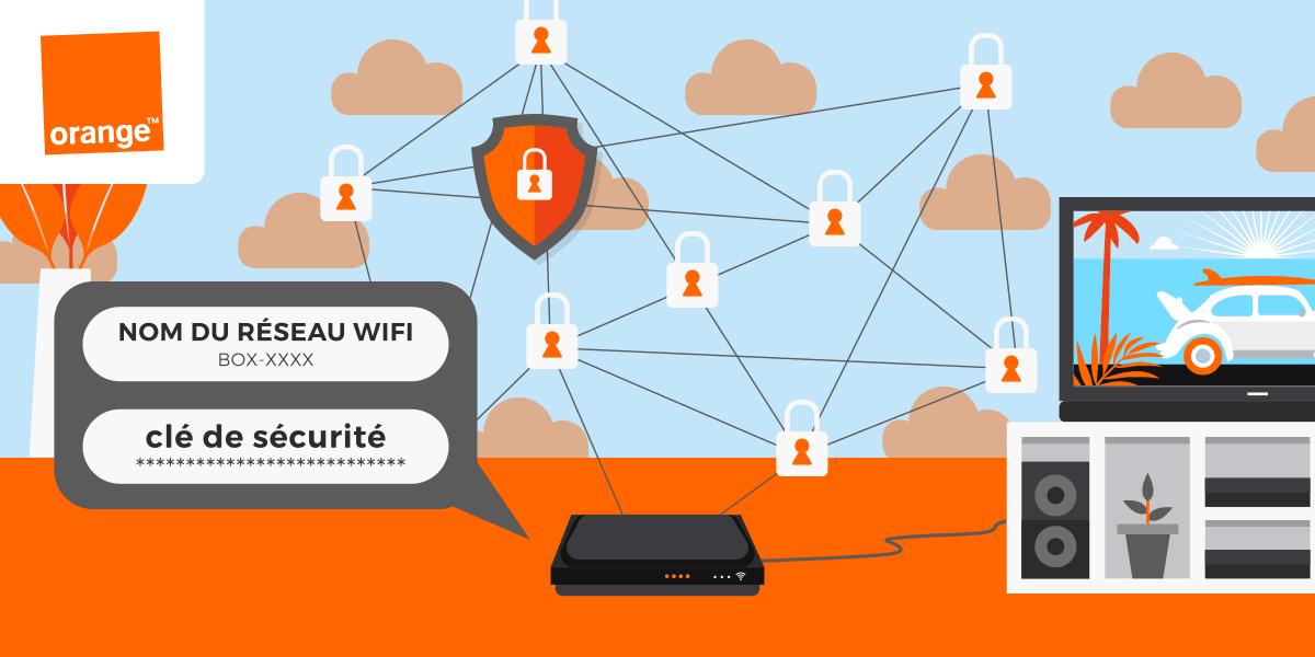 Modifier mot de passe Wi-Fi