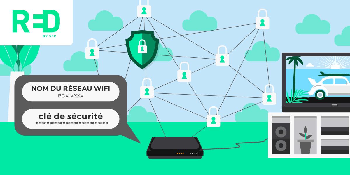 Clé Wi-Fi RED by SFR