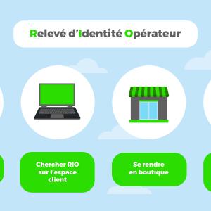 Code RIO numéro fixe