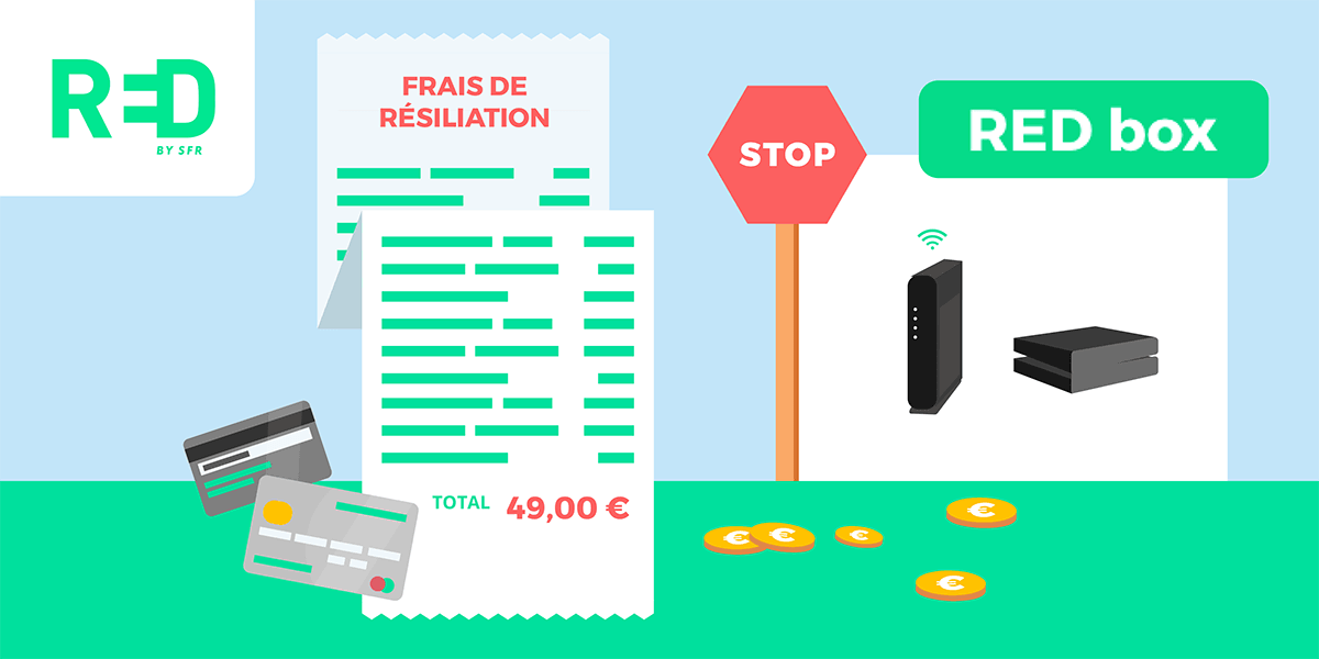 Calcul frais résiliation RED by SFR.
