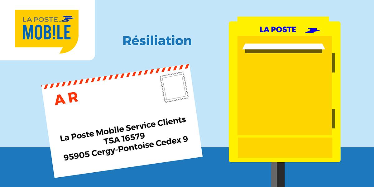 Résiliation La Poste mobile : qui contacter