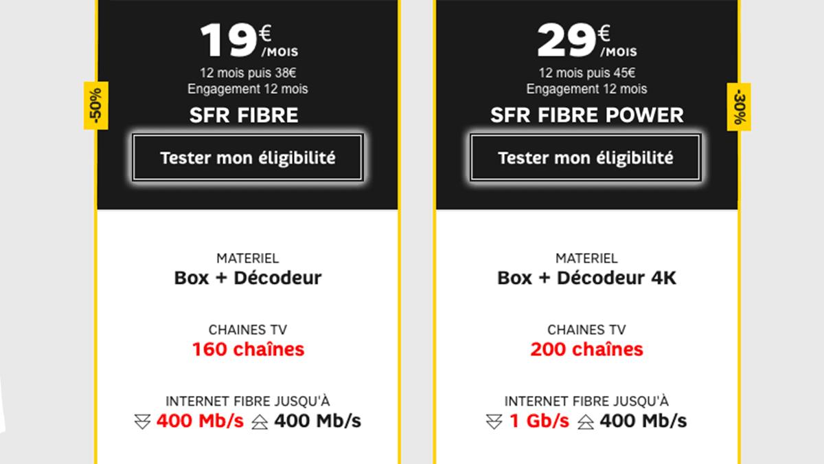 Box Fibre Power SFR à -30%.
