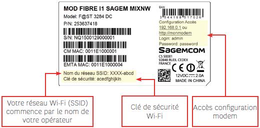 Code Wi-Fi
