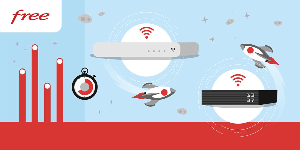 Speedtest : tester la qualité de sa connexion internet Free.