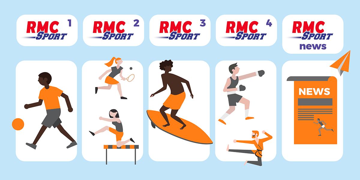 Les différentes chaînes RMC Sport.