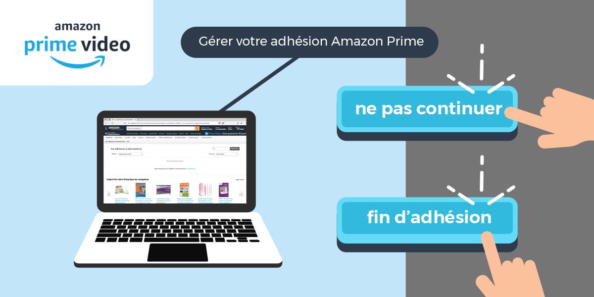 Résilier offre Amazon Prime
