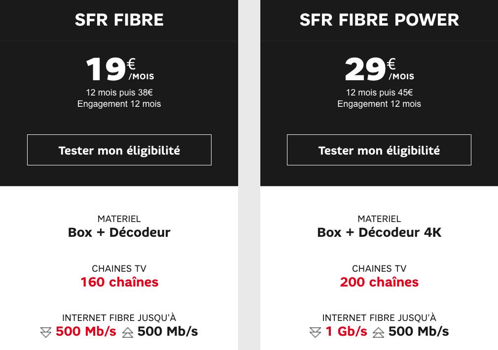 les box internet gaming de SFR