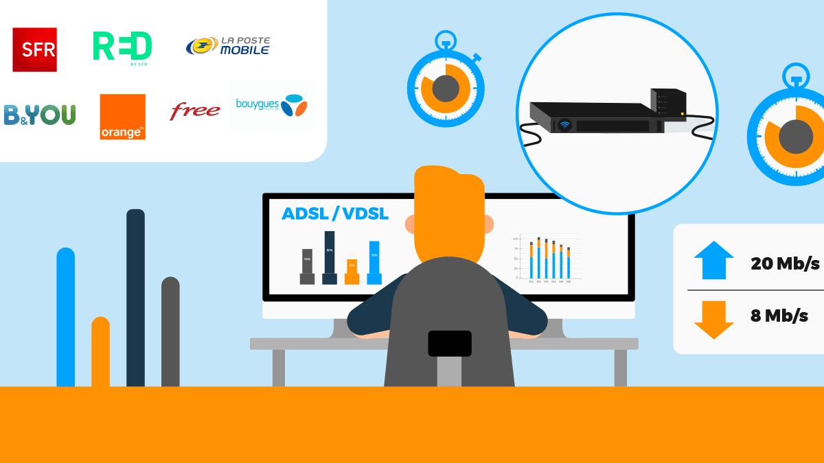 Quels sont les débits des box internet ADSL et VDSL des opérateurs ?