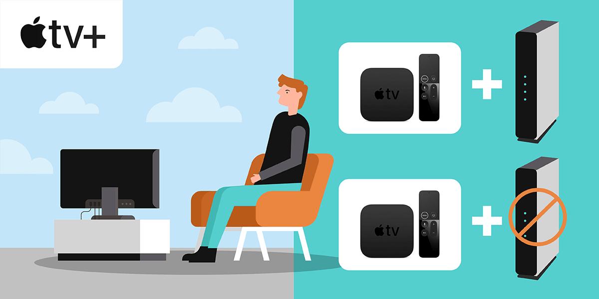 Regarder Apple TV Plus.