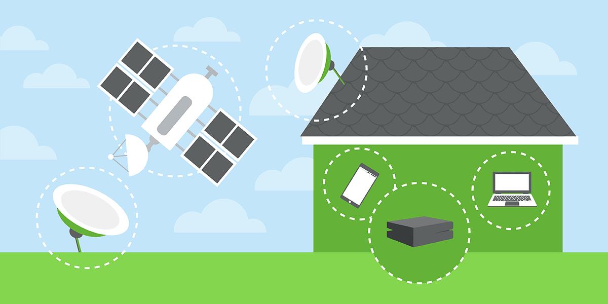 Les équipements nécessaires pour les abonnements internet satellite.