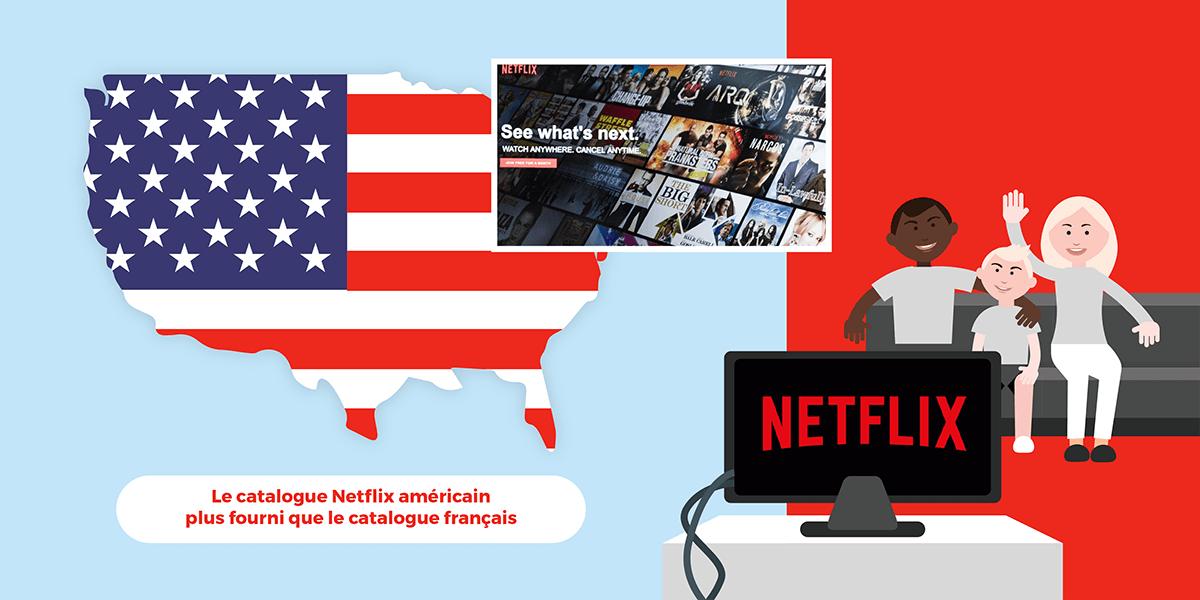 Catalogue américain Netflix en France.