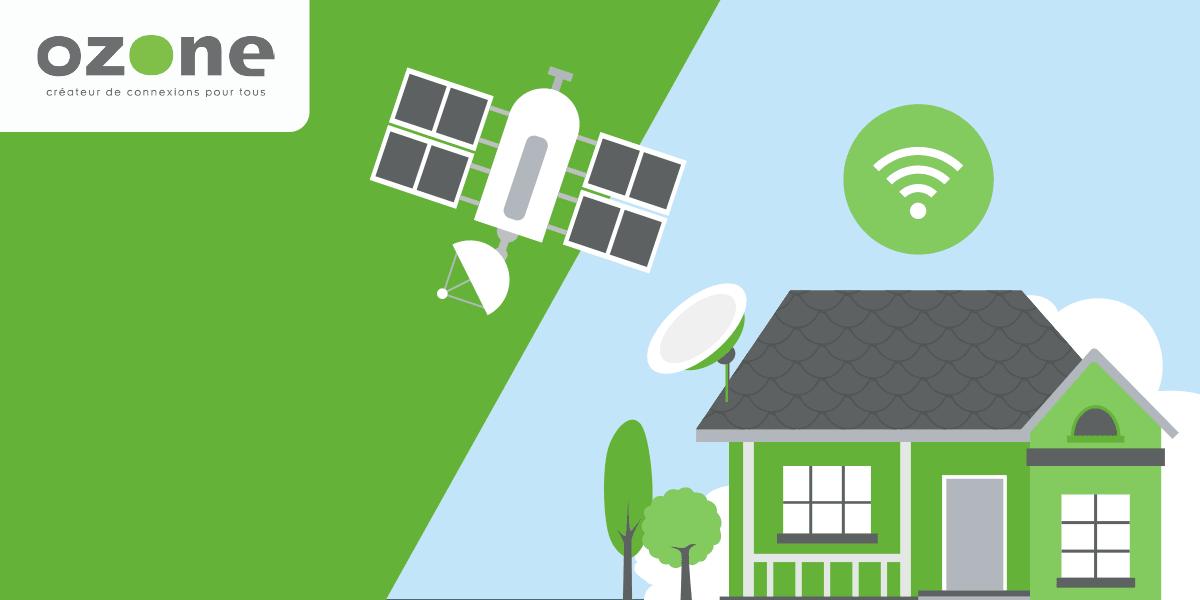 Les offres internet Ozone