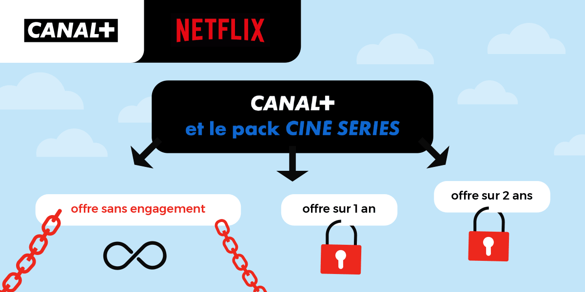 Les engagements imposés par CANAL+ pour son offre avec Netflix