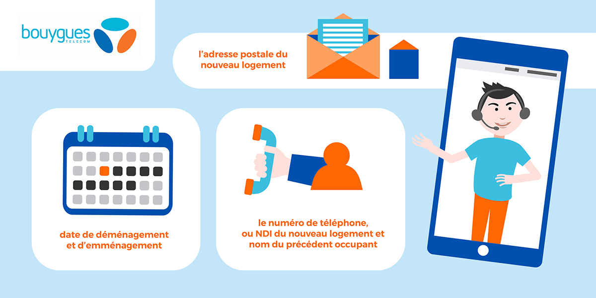 Informations conseiller Bouygues Telecom.