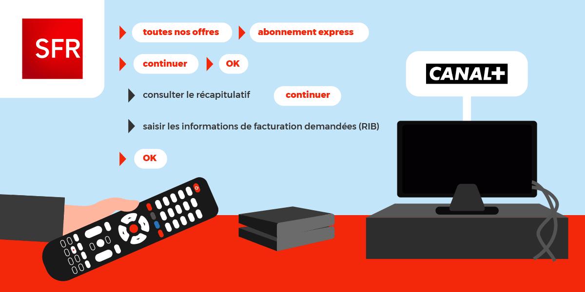 Souscrire à Canal+ depuis son décodeur SFR