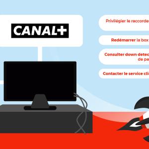 Optimiser la reception du bouquet TV CANAL+