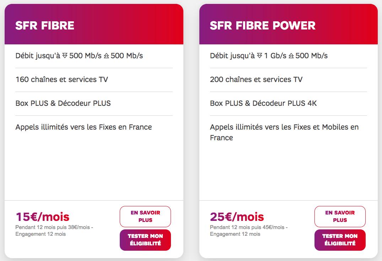 Box SFR et box Power