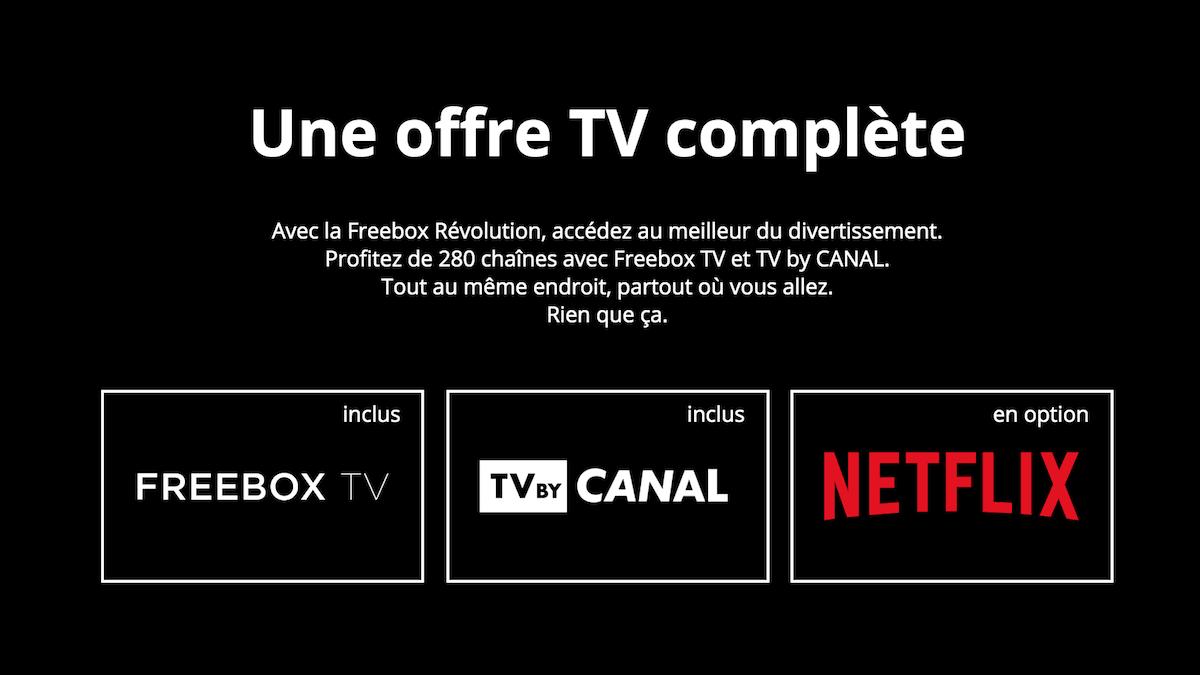 La Freebox Revolution une box internet CANAL+ complète