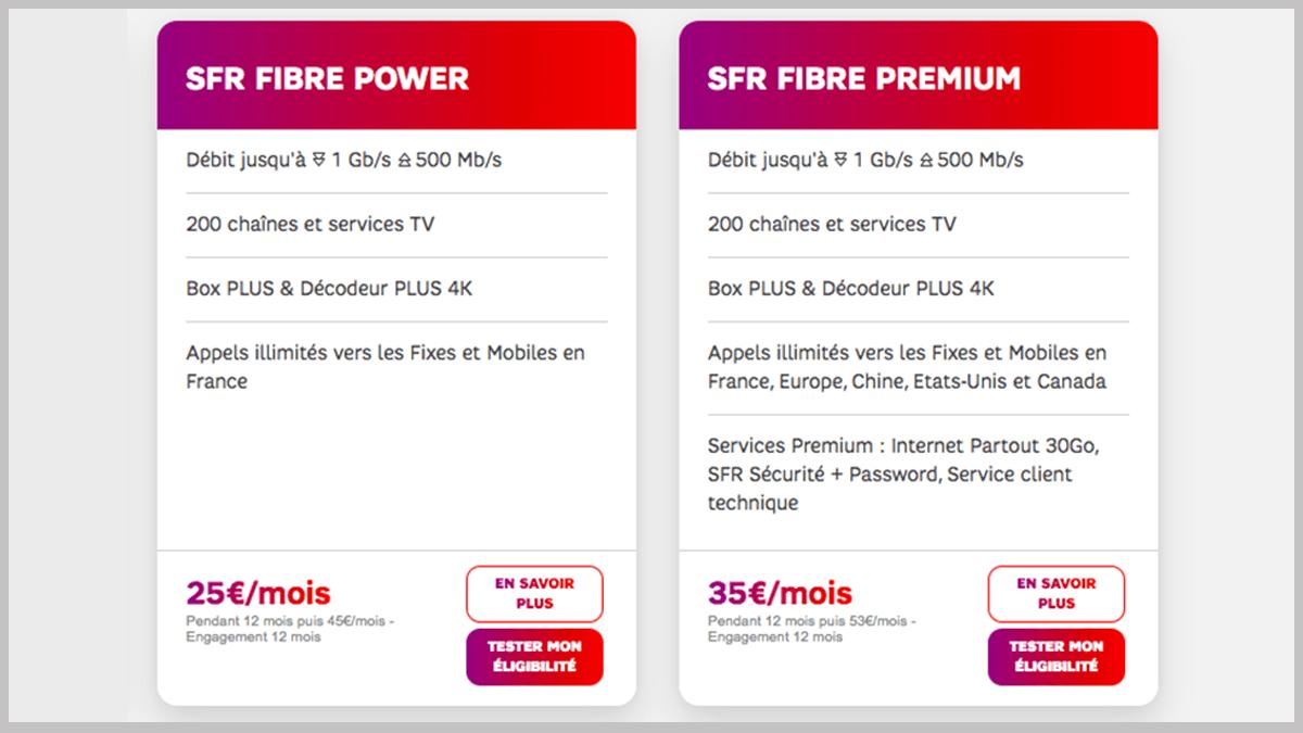 Power ou Premium toujours en triple play.