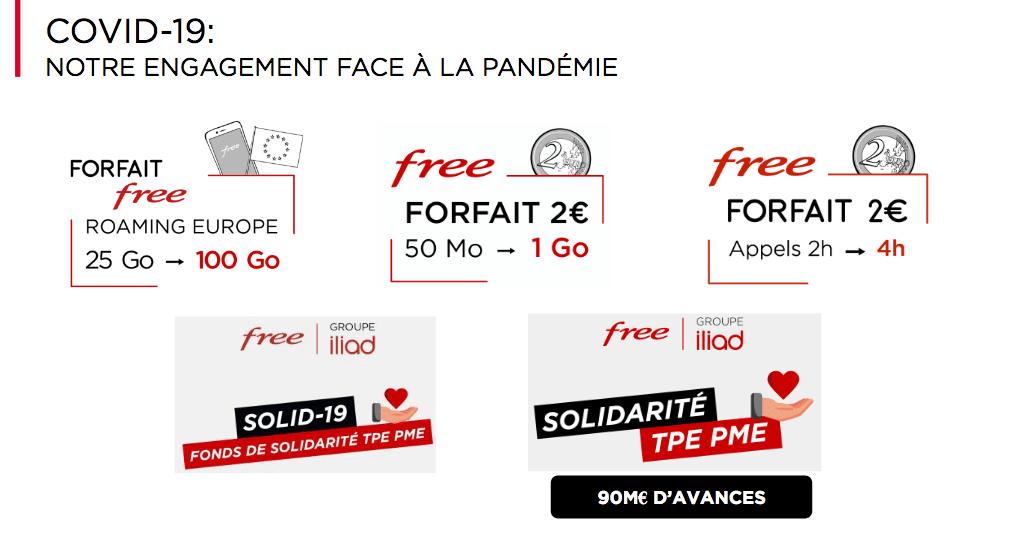 Free face au Covid-19