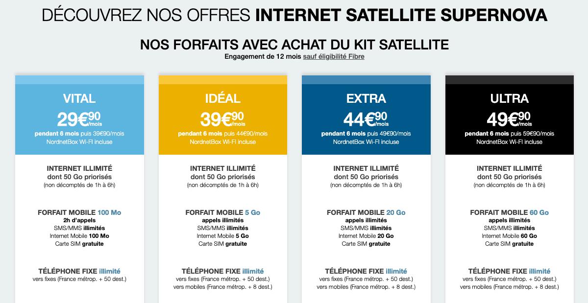 nordnet satellite