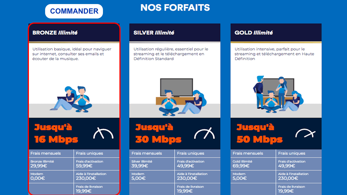 box internet par satellite avec Bigblu