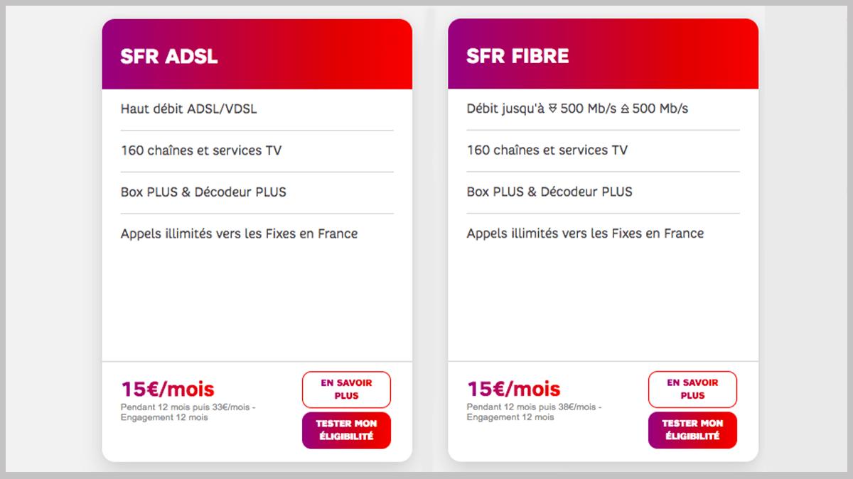 Box fibre optique ou ADSL
