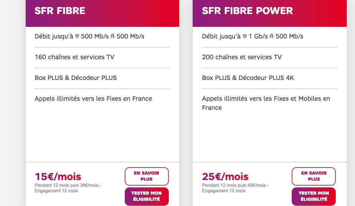 Les offres SFR fibre en cours.